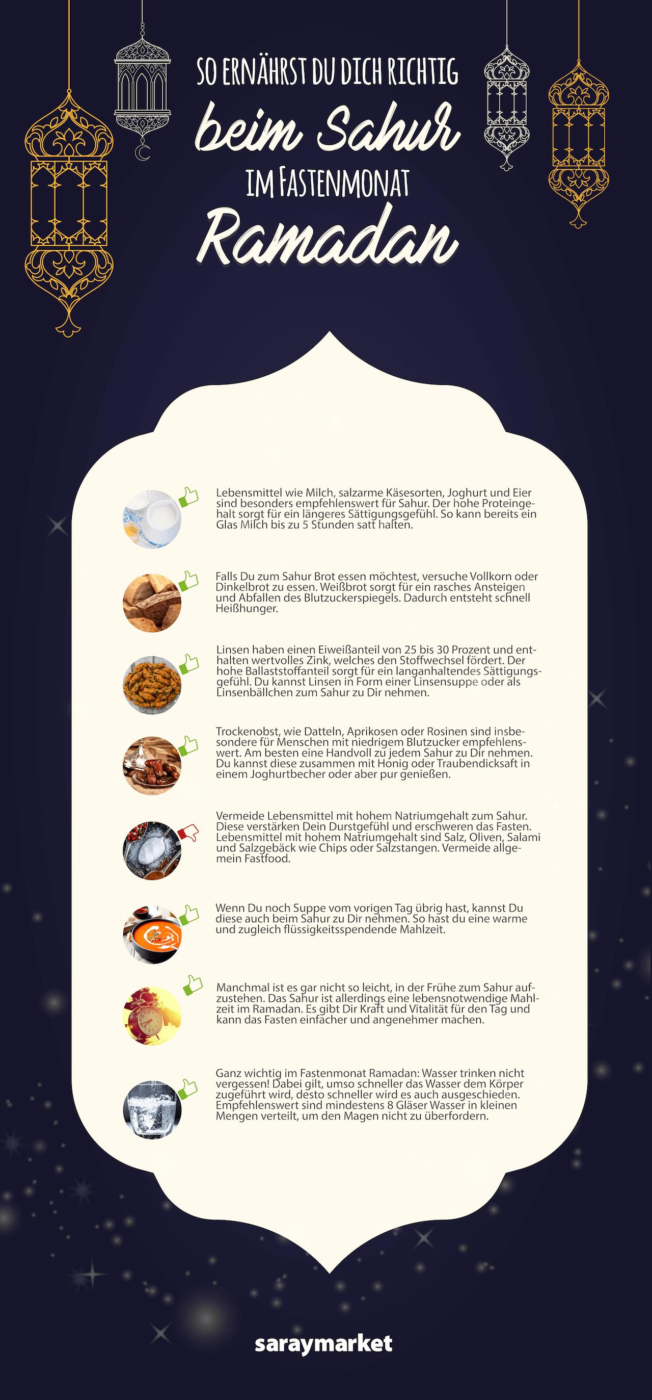 blog_sahur_infografik